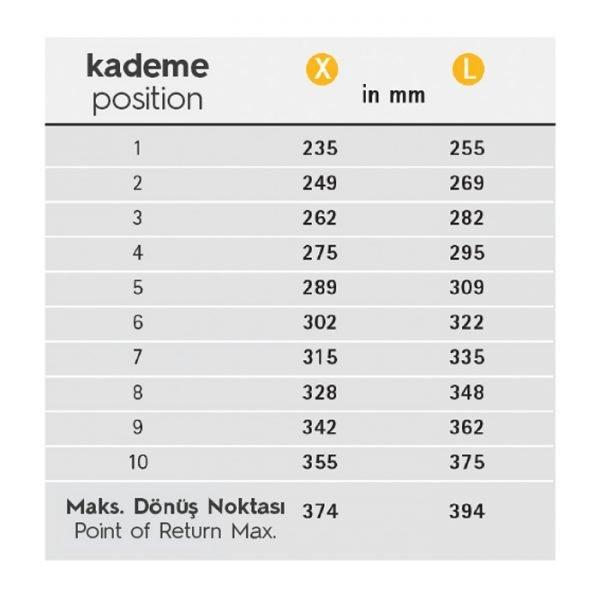 yilmaz-sunger-rastomat-teleskobik-mekanizma-10-kademe-03