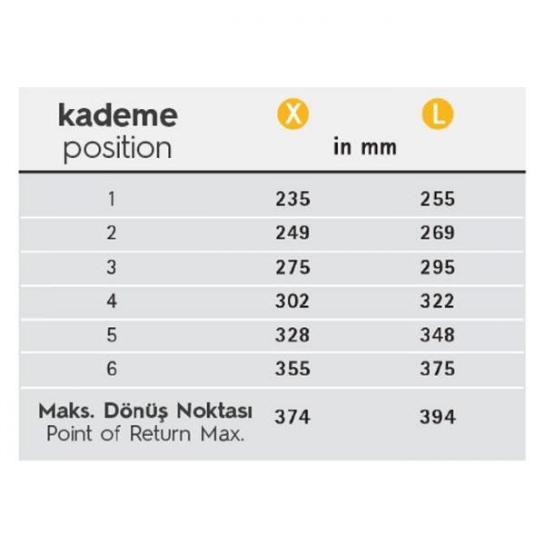 yilmaz-sunger-rastomat-teleskobik-mekanizma-6-kademe-03