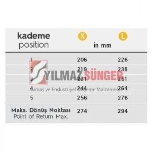 yilmaz-sunger-rastomat-teleskobik-mekanizma-5-kademe-2-03